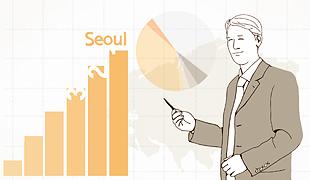 首尔的全球排名