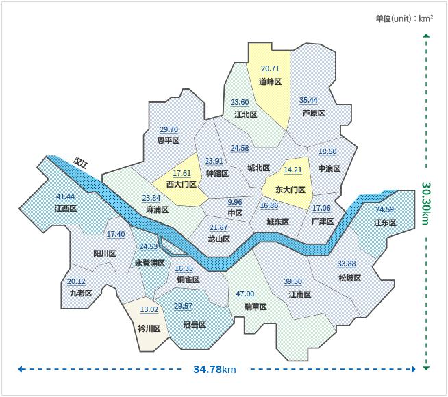 首尔位于韩半岛的中心,以汉江为界分为南北两部分,