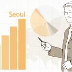 首尔市国际金融中心指数(GFCI)进入前六位