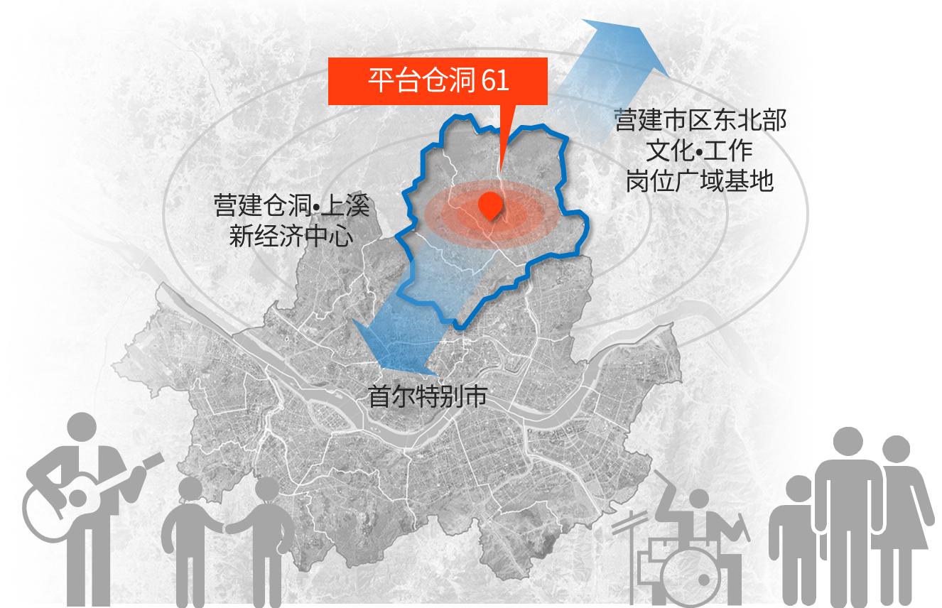 首尔东北圈文化经济中心
