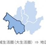 """首尔市,发布引导地区均衡发展的""""生活圈计划"""""""