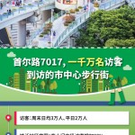 2018 5月 (No.164) 电子新闻