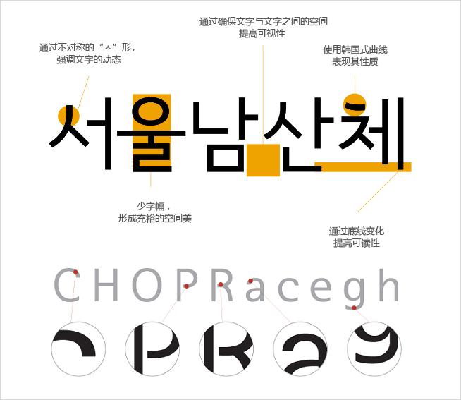 首尔南山体的特征