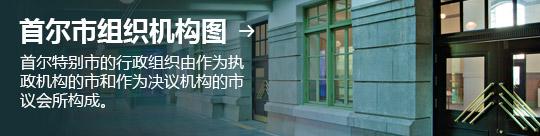 首尔市组织机构图 → 首尔特别市的行政组织由作为执 政机构的市和作为决议机构的市 议会所构成。