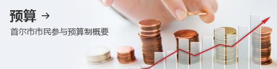 预算 → 首尔市市民参与预算制概要