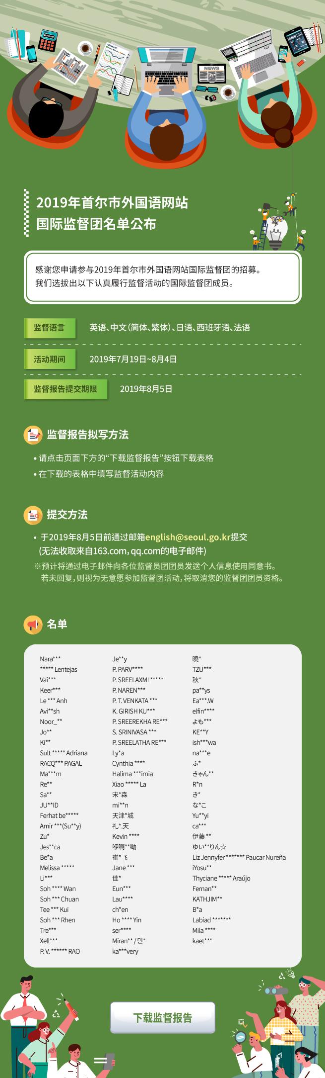 """2019年首尔市外国语网站国际监督团名单公布  感谢您申请参与2019年首尔市外国语网站国际监督团的招募。我们选拔出以下认真履行监督活动的国际监督团成员。  监督语言: 英语、中文(简体、繁体)、日语、西班牙语、法语  活动期间: 2019年7月19日~8月4日 监督报告提交期限:2019年8月5日  监督报告拟写方法   - 请点击页面下方的""""下载监督报告""""按钮下载表格  - 在下载的表格中填写监督活动内容  提交方法 - 于2019年8月5日前通过邮箱english@seoul.go.kr提交    ※预计将通过电子邮件向各位监督员团团员发送个人信息使用同意书。若未回复,则视为无意愿参加监督团活动,将取消您的监督团团员资格。   -------------------------------------------------------------------- 名单 --------------------------------------------------------------------  Nara*** ***** Lentejas Vai*** Keer*** Le *** Anh Avi**sh Noor_** Jo** Ki** Sult ***** Adriana RACQ*** PAGAL Ma***m Re** Sa** JU**ID Ferhat be***** Amir ***(Su**y) Zu* Jes**ca Be*a Melissa ***** Li*** Soh **** Wan Soh *** Chuan Tee *** Kui Soh *** Rhen Tre*** Xell*** P. V. ****** RAO Je**y P. PARV**** P. SREELAXMI ***** P. NAREN*** P. T. VENKATA *** K. GIRISH KU*** P. SREEREKHA RE*** S. SRINIVASA *** P. SREELATHA RE*** Ly*a Cynthia **** Halima ***imia Xiao ***** La 宋*森 mi**n 天津*城 礼*.天 Kevin **** 咿啊**呦 崔*飞 Jane *** 佳* Eun*** Lau**** ch*en Ho **** Yin ser**** Miran** / 민* ka***very 曉* TZU*** 秋* pa**ys Ea***.W elfin**** よも*** KE**Y ish***wa na***e ふ* きゃん** R*n き* な*こ Yu**yi ca*** 伊藤 ** ゆい**りん☆ Liz Jennyfer ******* Paucar Nureña iYosu** Thyciane ***** Araújo Fernan** KATHJIM** B*a Labiad ******* Mila **** kaet***"""
