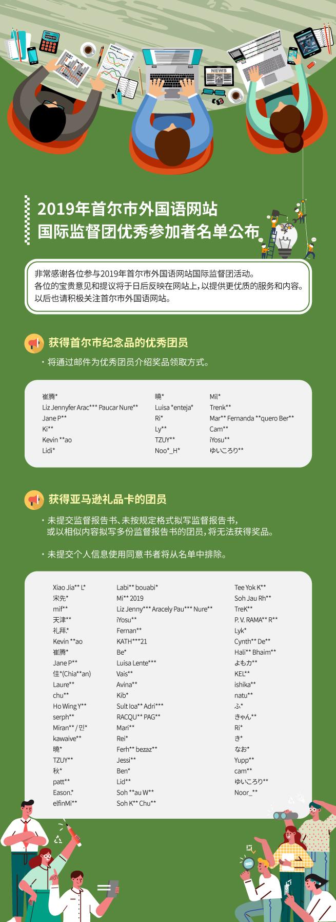 2019年首尔市外国语网站 国际监督团优秀参加者名单公布 非常感谢各位参与2019年首尔市外国语网站国际监督团活动。 各位的宝贵意见和提议将于日后反映在网站上,以提供更优质的服务和内容。 以后也请积极关注首尔市外国语网站。 获得首尔市纪念品的优秀团员 将通过邮件为优秀团员介绍奖品领取方式