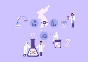 首尔市为后疫情时代中小企业提供R&D投资支援