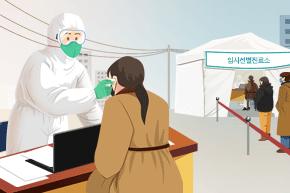 新型冠状病毒肺炎筛查诊疗所/临时筛查诊疗所