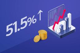 首尔市支援的100家潜力初创企业吸引新投资856亿韩元,销售额提升51.5%