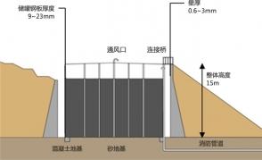 麻浦区石油储备基地